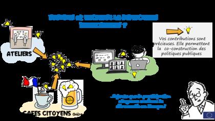 #Webinaire Participatif - Peut-on innover encore... pour étendre et faciliter la démocratie participative ?