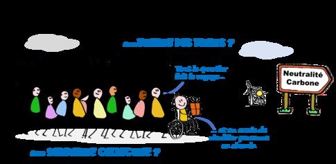 """#Webinaire Participatif - Comment agir pour que """"Neutralité Carbone"""" rime avec """"Justice Sociale"""" ?..."""