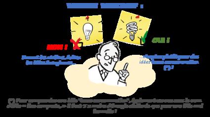 #Webinaire Participatif - Une idée basse consommation