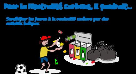 #Webinaire Participatif - Pour la neutralité carbone, il faudrait sensibiliser les jeunes à la neutralité carbone par des activités ludiques
