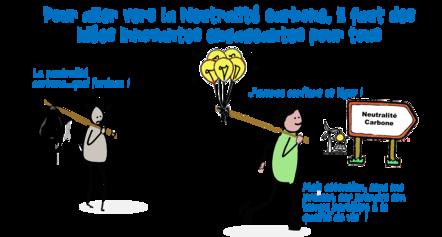 #Webinaire Participatif - Pour aller vers la neutralité carbone, il faut des idées innovantes engageantes pour tous